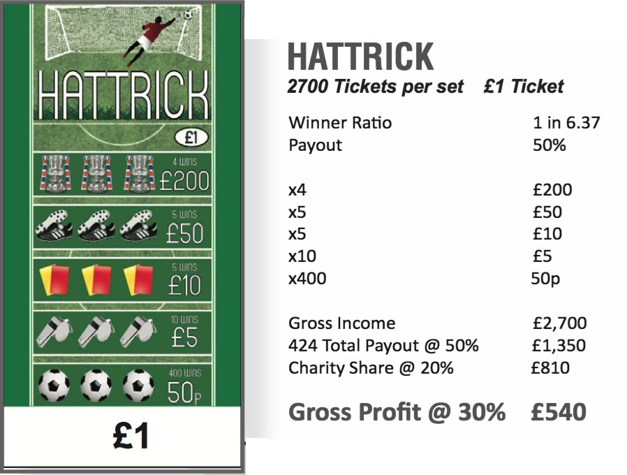 Charitable Fundraising Lottery Machine Tickets